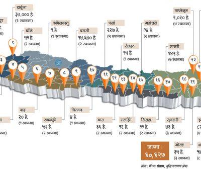 नेपाल–भारत सीमाको कालापानी र लिपुलेक सहित २३ जिल्लाका ७१ ठाउँमा सीमा विवाद